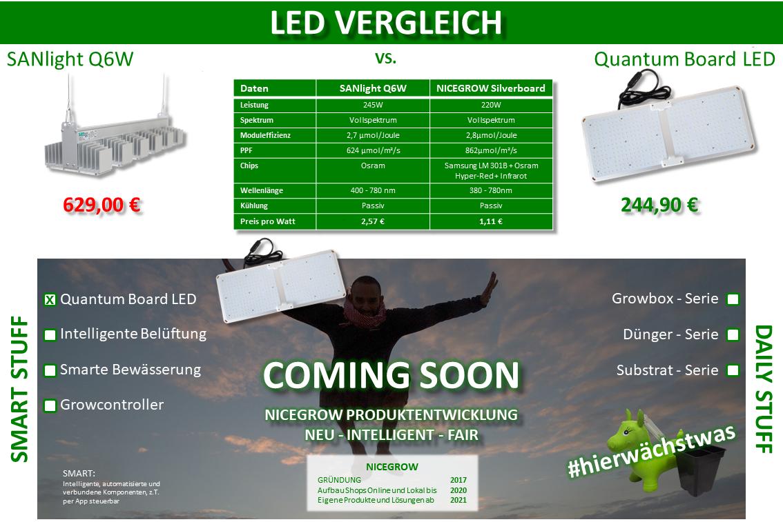 2 Banner in 1: LED Vergleich und Produktentwicklung