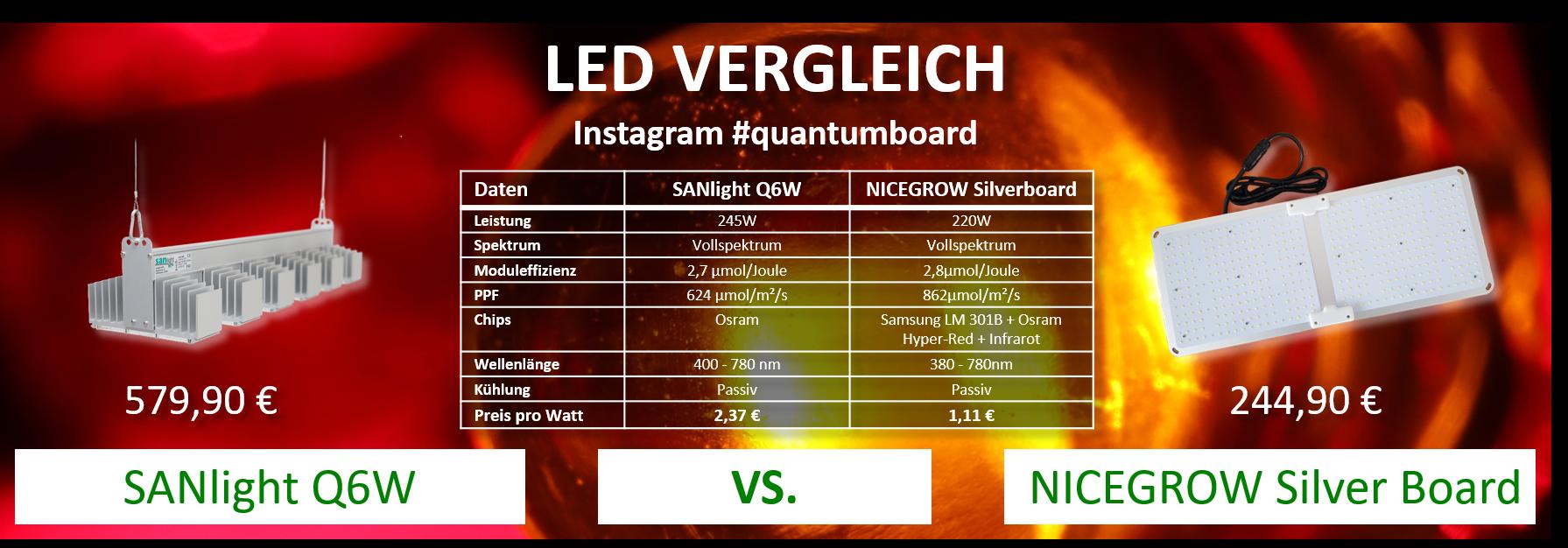 Banner Webseite LED Vergleich